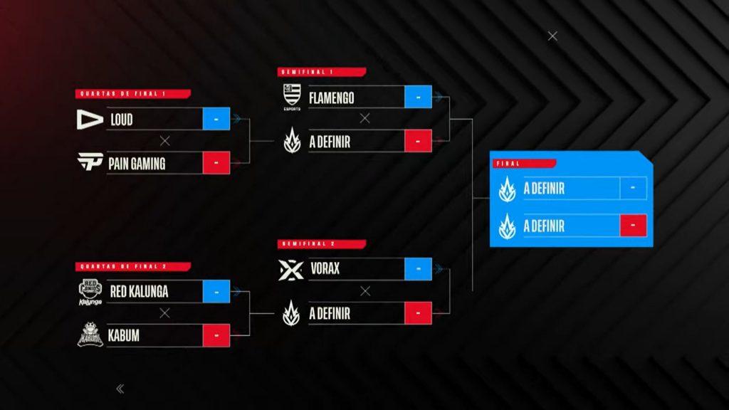 Tabela de jogos dos Playoffs do CBLOL 2021