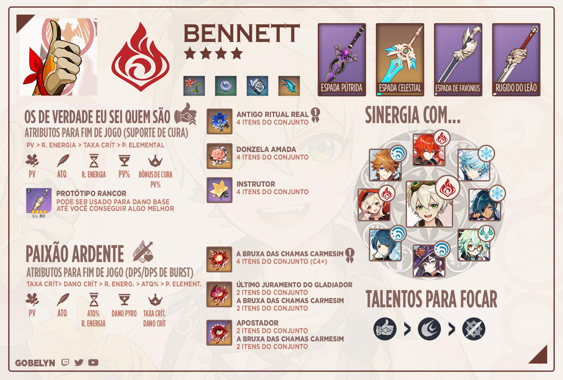 Build recomendada para o Bennet, Genshin Impact