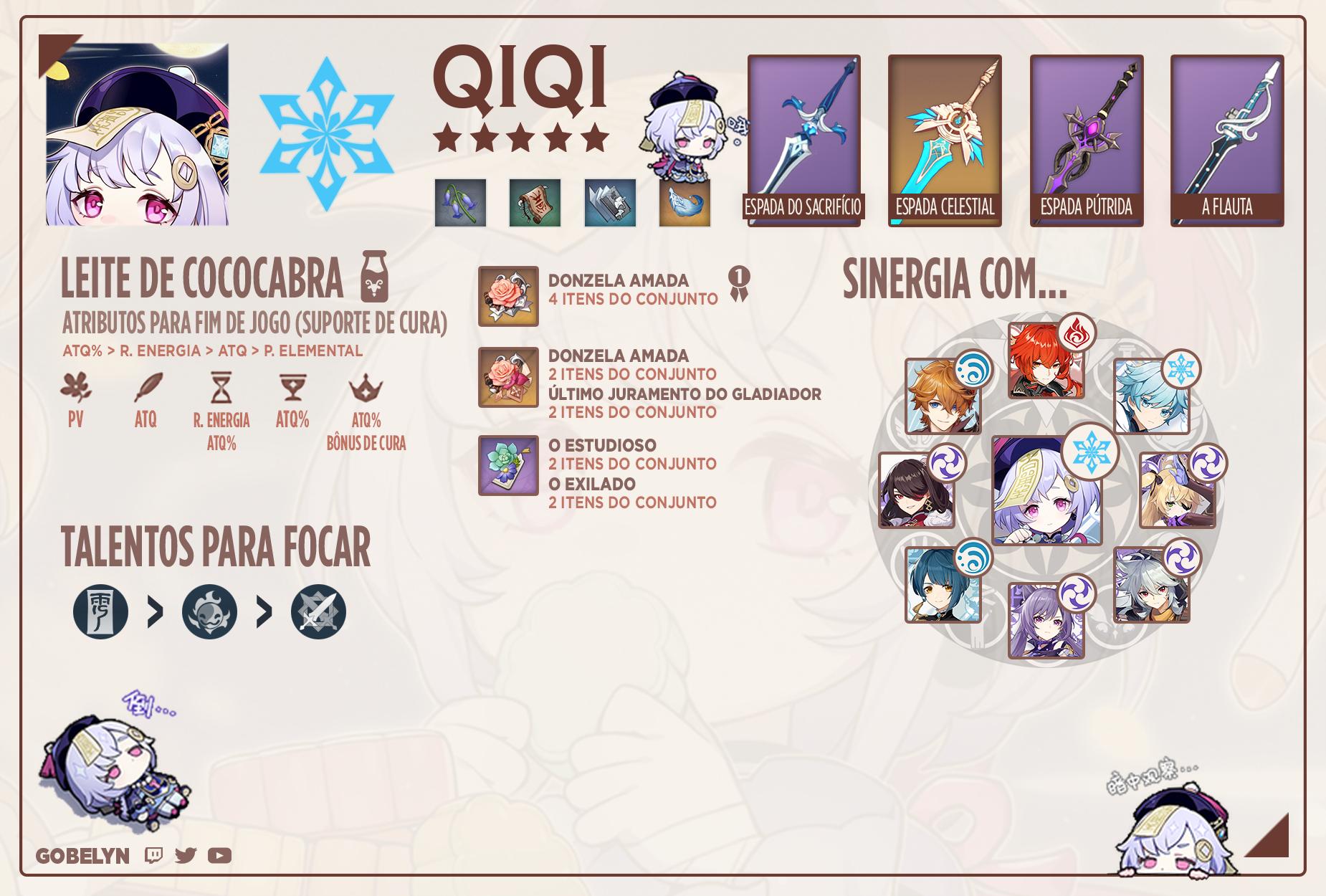 Build recomendada para Qiqi