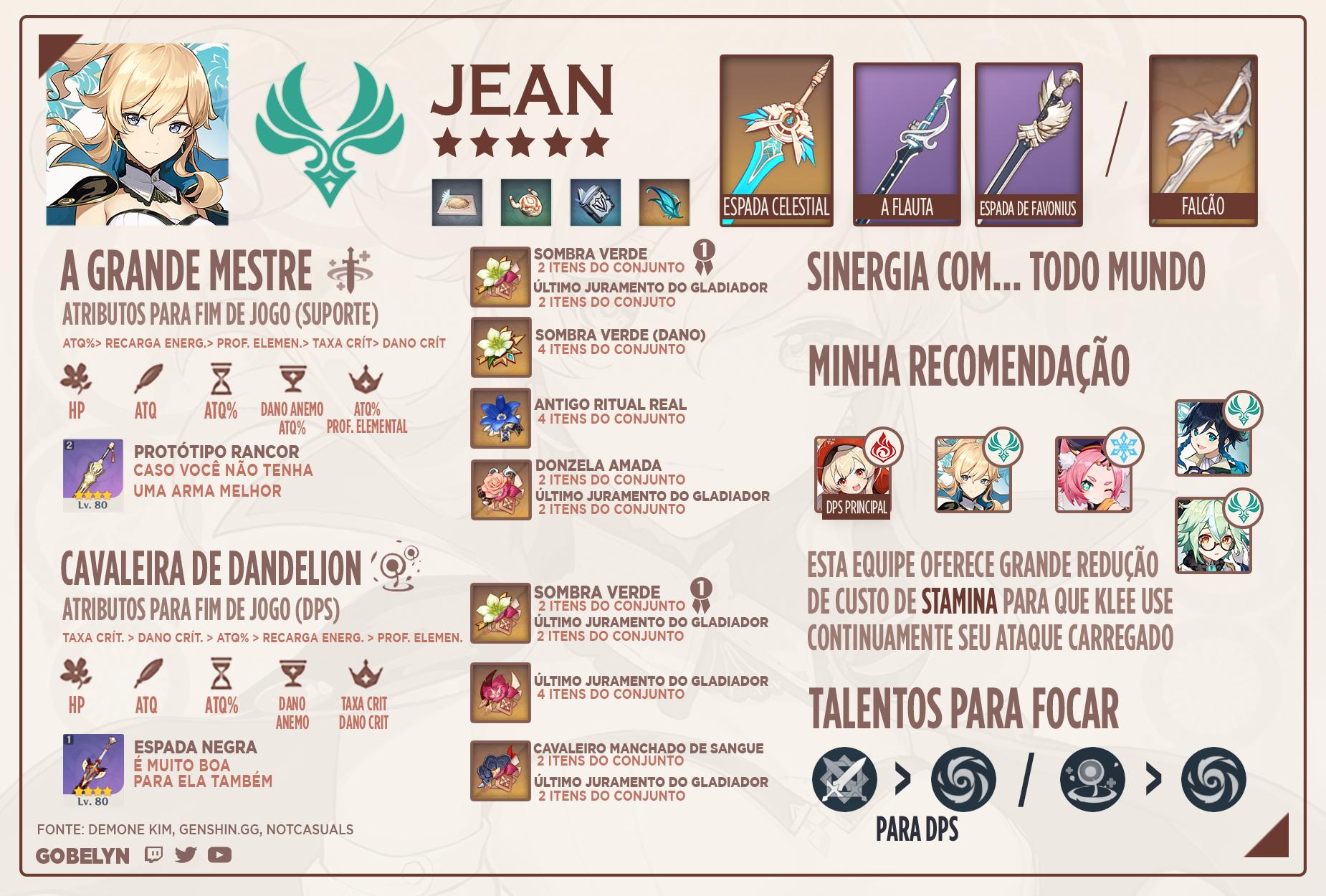 Build recomendada para Jean nos pisos de frio extremo