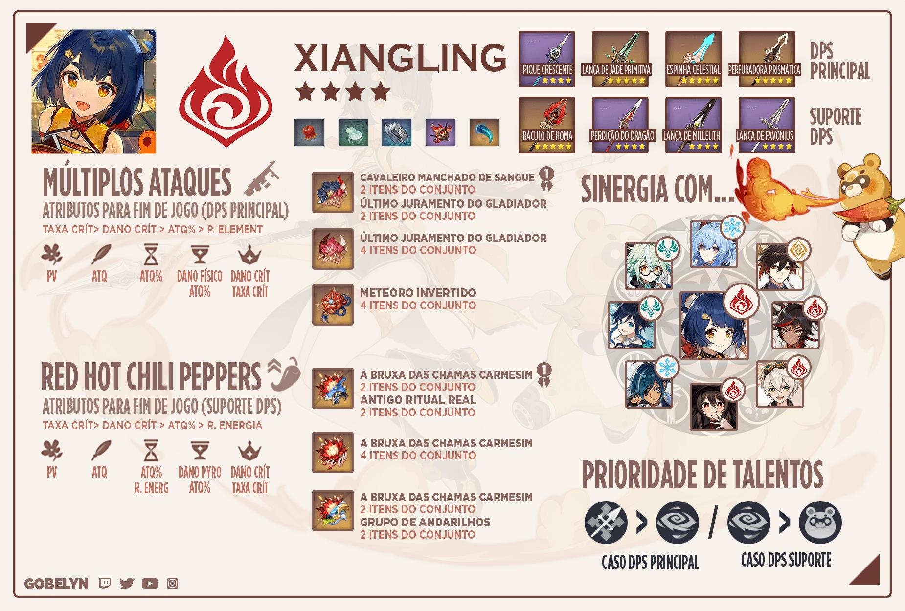 Build recomendada para Xiangling